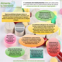 Consecuencias del consumo inapropiado de medicamentos #infografia #alimentatubienestar