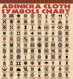 Adinkra Symbols - African Symbols - Asante tribe, West Africa, Ghana, Cote d'Ivoire and Togo. Adinkra Symbole, Afrika Tattoos, Symbole Tattoo, Symbols And Meanings, African Textiles, African Patterns, African Culture, Ghana Culture, Alphabet