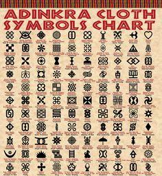 Adinkra Symbols - African Symbols - Asante tribe, West Africa, Ghana, Cote d'Ivoire and Togo. Símbolos Adinkra, Adinkra Symbols, Tribal Symbols, Tribal Logo, Mandala Symbols, Egyptian Symbols, Ancient Symbols, Tribal Art, Simbolos Tattoo