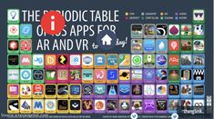 A Periodic Table of AR and VR Apps www.freetech4teac... #AugmentedReality #VirtualReality #tlchat