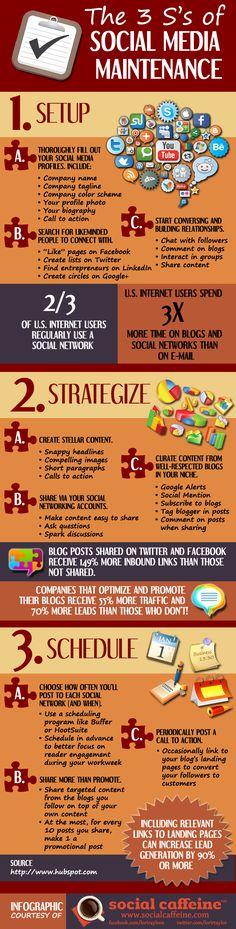 3 S's of #SocialMedia : Setup, Strategize and Schedule [Infographic]