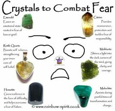 Rainbow Spirit crystal shop - Crystal healing suggestions for protection and healing properties that help overcome fear
