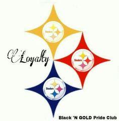 Pittsburgh Steelers Wallpaper, Pittsburgh Steelers Football, Pittsburgh Sports, Best Football Team, Steelers Tattoos, Pitsburgh Steelers, Here We Go Steelers, Steelers Stuff, Steeler Nation