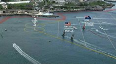 This is an example of the graphics used on the screen during a boat race.