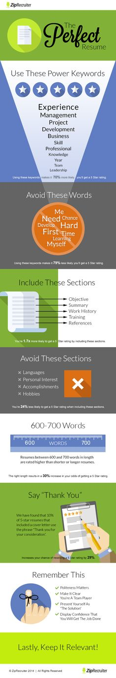 Pin by CV Alignment on CV tips Pinterest - keywords to use on resume