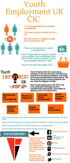 An infographic from Youth Employment UK Youth Employment, How To Get, How To Plan, Not Good Enough, Job Search, Infographics, Entrepreneurship, Personality, Creativity