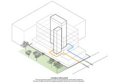 Image 29 of 33 from gallery of Baan 33 Apartment / Stu/D/O Architects. Schematic Design, Construction Cost, Serviced Apartments, Architecture Design, Gallery, Architects, Presentation, Board, Architecture Layout