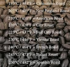 Temperature controls the roast you get. just a few degrees means a world of difference as this attractive chart show.