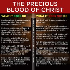 1 Peter 1:18-19 - Forasmuch as ye know that ye were not redeemed with corruptible things, [as] silver and gold, from your vain conversation [received] by tradition from your fathers; But with the precious blood of Christ, as of a lamb without blemish and without spot: Blood Of Christ, All Sins, Walk In The Light, Christian Posters, Ephesians 1, Inspirational Prayers, 1 Peter, Holy Ghost