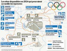 Les jeux olympiques à Paris en 2024 ?