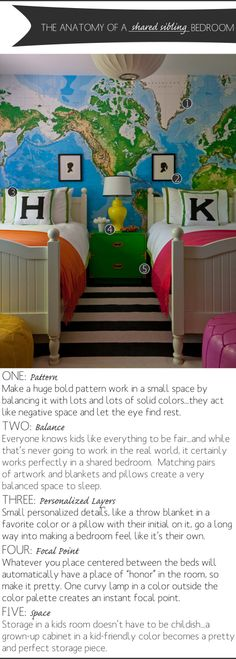 125 Best Anatomy Of A Room Images On Pinterest Anatomy Anatomy