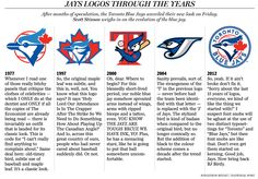 Toronto Blue Jays logos throughout the years. The first is still the best, the latest being a close second. Baseball Quotes, Baseball Pictures, Sports Baseball, Baseball Stuff, Basketball, Toronto Blue Jays Logo, Old Logo, American League, Go Blue