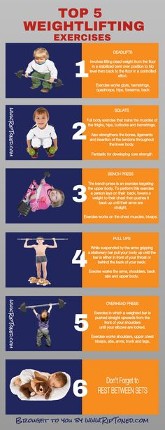 Funny weightlifting infographic... worth seeing!