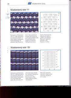 37 Crochet Stitches Patterns, Stitch Patterns, Periodic Table, Periodic Table Chart, Periotic Table