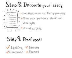 Steps to writing an essay