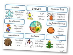 Les 4 saisons en CP French Teaching Resources, Teaching French, French Basics, French Flashcards, Weather Crafts, French Kids, French Education, Calendar Time, Core French