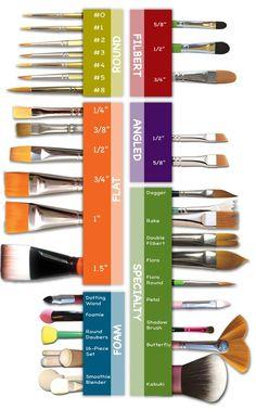 Variedade de pincel