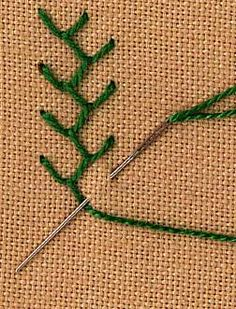 a step by step illustration of how to work feather stitch.Feather stitch is also known as single coral stitch and briar stitch. Feather stitch is found extensively on traditional English smocks and on antique crazy quilts. Embroidery Stitches Tutorial, Embroidery Needles, Silk Ribbon Embroidery, Crewel Embroidery, Hand Embroidery Patterns, Embroidery Techniques, Cross Stitch Embroidery, Smocking Tutorial, Sewing Stitches By Hand