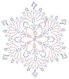 Gwiazdkowy kalendarz adwentowy...13a schemat śnieżynki...