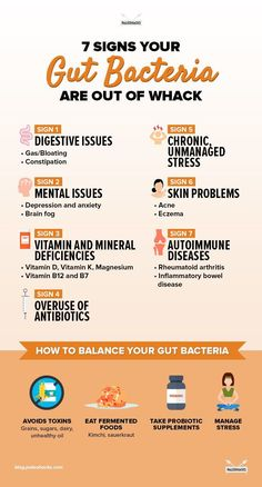 7 Signs Your Gut Bac