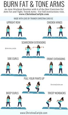 Arm Workouts At Home, Easy Workouts, Body Workout At Home, Yoga, Tone Arms Workout, Arm Flab Workout, Arm Toning Workouts, Skinny Fat Workout, Easy Arm Workout