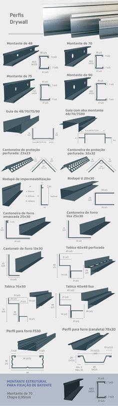 Steel Metal, Steel Frame, Work Tools, Useful Life Hacks, Decoration, Life Is Good, Floor Plans, Gypsum Ceiling, Home Building Tips