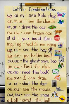 Mall-ards Marvelous Menu: Letter Combinations and Blends Chart with chants