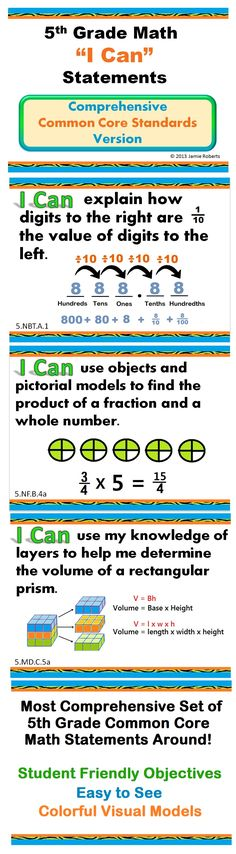 """I Can"" 5th Grade Math Statements to match ALL the Common Core Standards!!! Better than just statements, this set has visual models for each objective."