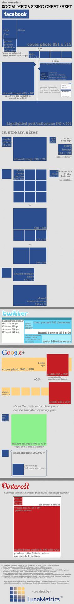 Social Media Sizing Cheat Sheet showing dimensions of elements on your accounts for Facebook, Twitter, Google+, and Pinterest.