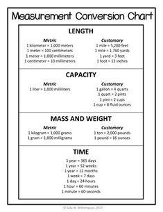 Metric Conversion Chart  Homework Help    Metric