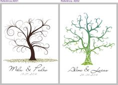 Árvore de digitais