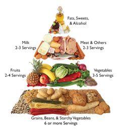 Diabetes Diet Coupon