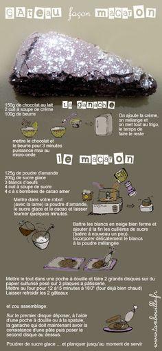 Tambouille» Gâteau façon macaron
