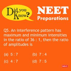 Do you know? #PhysicsProblems #NEET2018 #Physics #Questions #NEETpreparation #MTGBooks #PCMBToday Mtg Books, Physics Questions, Physics Problems, Maxima And Minima, Science News, Did You Know