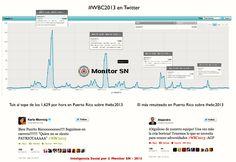 Una mirada de como se vivió el Clasico Mundial de Beisbol en Twitter (#wbc2013) y su impacto en Puerto Rico.