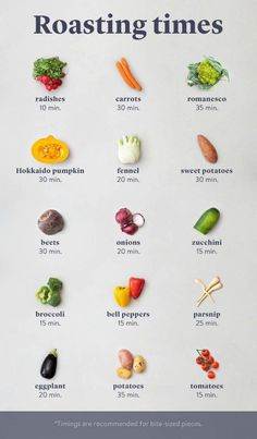 5 Tips for Perfect Oven-Roasted Vegetables Stories Kitchen Stories Roasted Vegetable Recipes, Veggie Recipes, Healthy Recipes, Vegetable Roasting Times, Grilled Vegetables Oven, Best Roasted Vegetables, Healthy Food, How To Roast Vegetables, Roasted Vegetables Seasoning