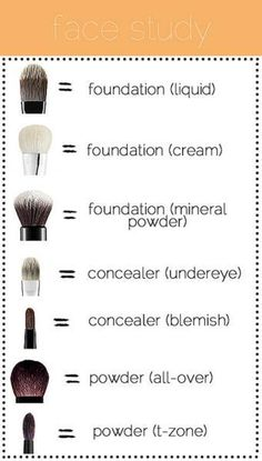 The right brushes to use for certain things!