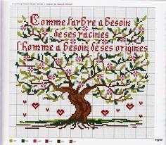 <3 Cross Stitch Tree, Cross Stitch Samplers, Cross Stitch Patterns, Cross Paintings, Design Crafts, Needlework, Bullet Journal, Chart, Embroidery