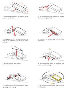 Architecture Concept Diagram, Architecture Presentation Board, Architecture Board, Architecture Graphics, Architecture Design, Architecture Diagrams, Floating Architecture, Barcelona Architecture, Conceptual Architecture