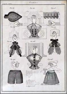 El Lenguaje de la Moda IV