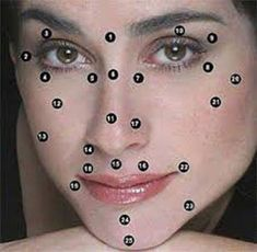 The location of moles on the body. The value of moles on the human body. Mole Meaning, Rin And Shiemi, Moles On Face, Lower Lip, 30 Minute Workout, Acupuncture, Human Body, Meant To Be, Beauty