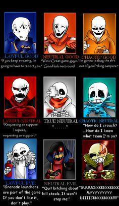 Types of Gamers(UT Style) by blackstar200.deviantart.com on @DeviantArt