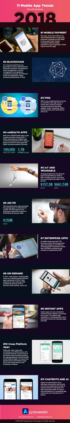 11 Mobile App Trends that will Dominate 2018 Infographic, #MobileTrends #MobileAppTrends2018 #MobileApps #Infographic #InfographicDesign