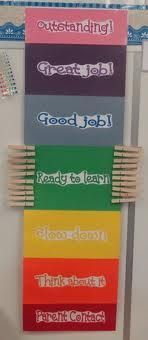Might try a behavior ladder this year (with numbered clothespins)...I like that students can always move up throughout the day, and it can be customized to fit your classroom.