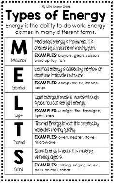 Types of Energy Anchor Chart - Use this mini anchor chart to help teach Science TEK 4.6A. Help your students remember the difference between mechanical, electrical, light, thermal, and sound energy.