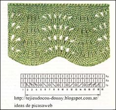 TEJIDOS A DOS AGUJAS - TRICOT= PATRONES= GRAFICOS=TODO GRATIS: Points for knitting two needles