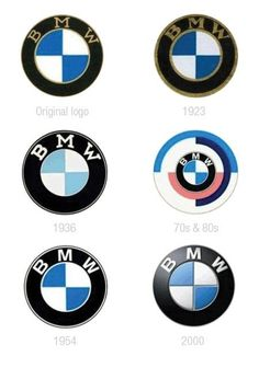 Evolution of the BMW logo... And my grandpas initials. LoL