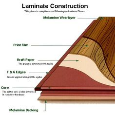 Everything You Need To Know Before Purchasing Laminate Flooring Ac Abrasion Coeffieint Rating