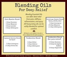 Sore Muscle, Cartilage Injury, Ligament Sprain and Tendonitis Blends  | Learn more at www.facebook.com/groups/710123875726043 | where to order essential oils www.mydoterra.com/erinmcamacho/: