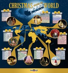 Christmas Around the World - a summary of a few places